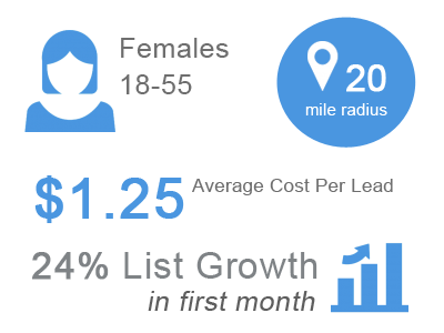 LeadServe - Grow your email subscriber list